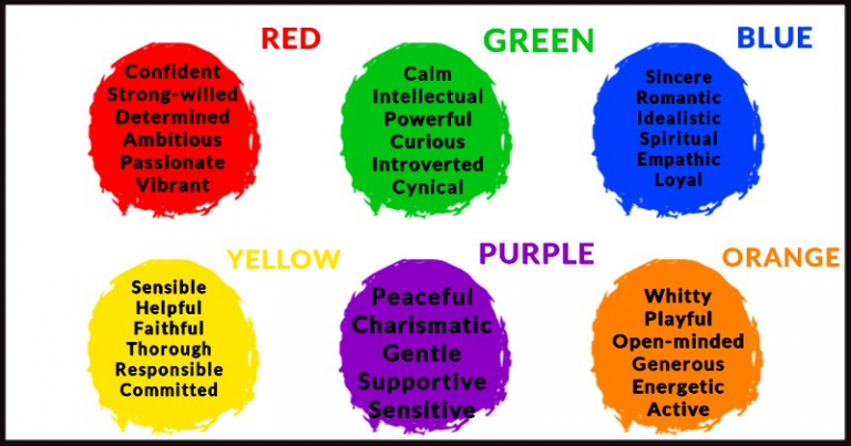 What Is The True Color Of Your Personality? Find Out Now…